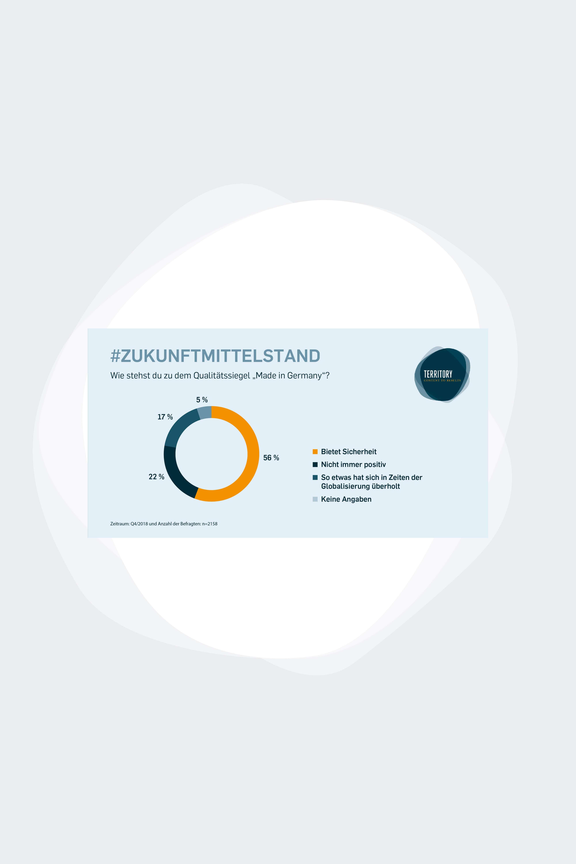 Zukunft Mittelstand – Made in Germany verblasst