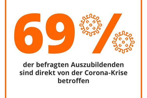 Infografik_Corona_V24